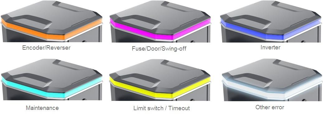 Đèn đổi màu theo tình trạng lỗi barrier