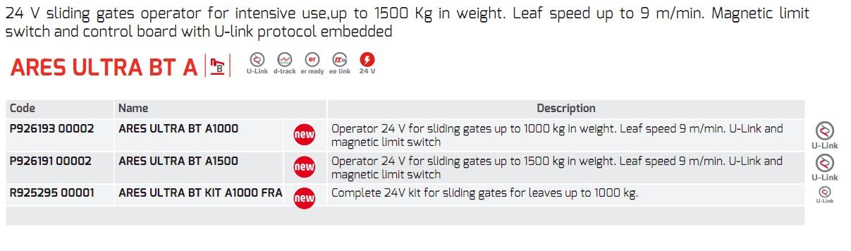 Cổng tự động BFT A100 - A1500