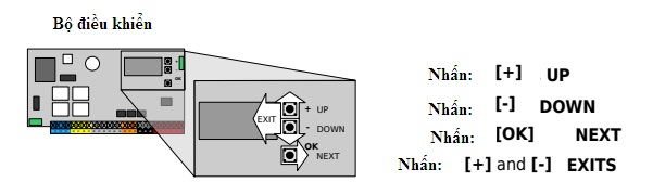 Giới thiệu bảng điều khiển và nút nhấn