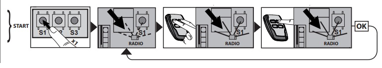 Cài đặt remote cầm tay cho motor cổng Deimos A600