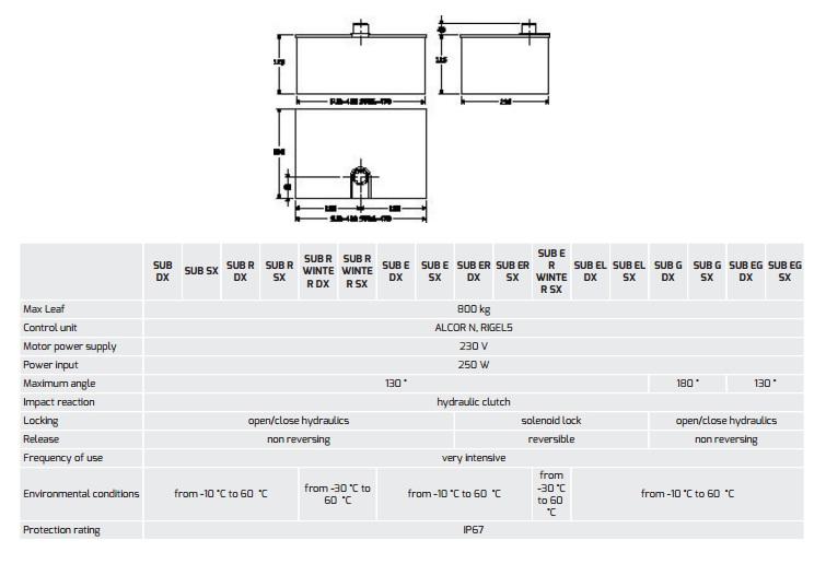 Cổng mở cánh âm sàn tự động SUB