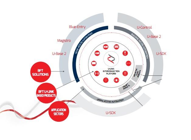 Cửa cổng tự động Hà Giang