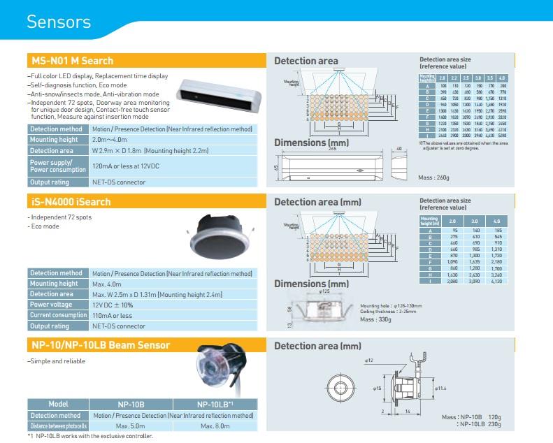 Các loại cảm biến an toàn cửa tự động NABCO