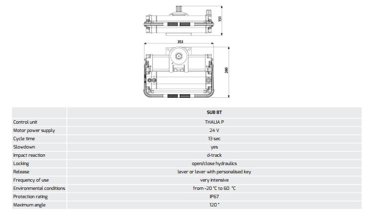 Cổng mở âm sàn tự động Sub BT 800kg