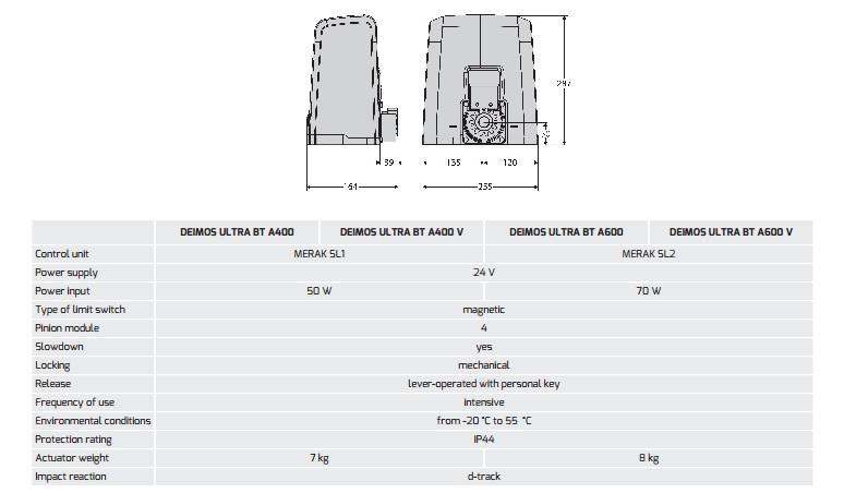 Cổng tự động BFT DEIMOS A400 A600