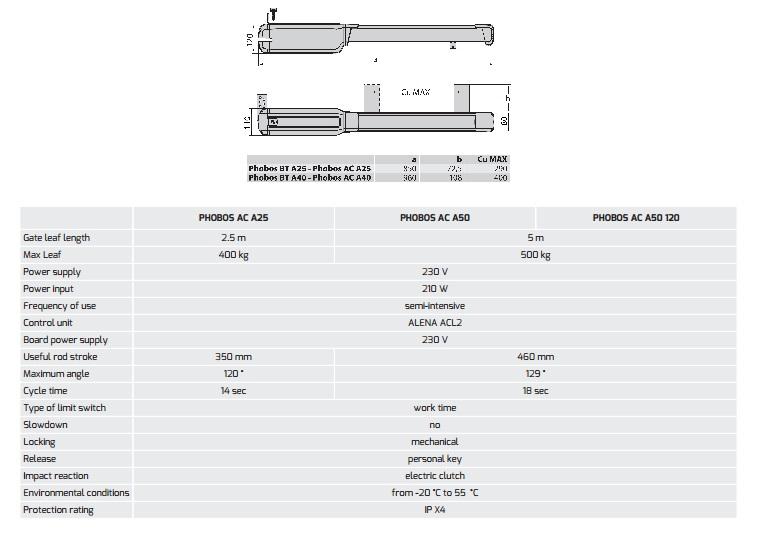 Cổng tự động PHOBOS AC A - A25 - A50 - A120