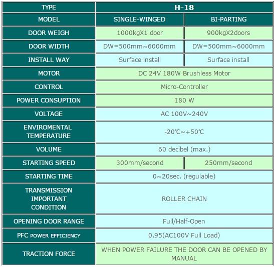 Cửa tự động KTH H-18