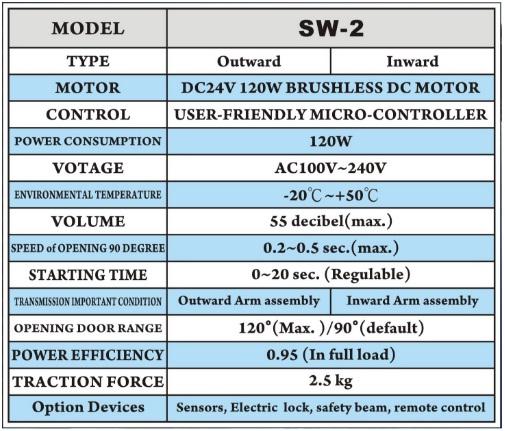 Thông số kỹ thuật cửa mở SW2
