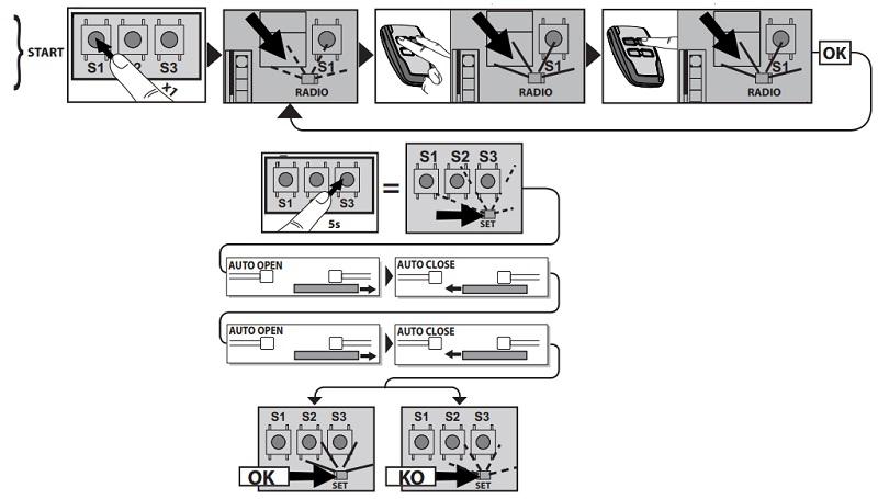 Hướng dẫn cài đặt remote và bộ điều khiển ARES A1000 - A1500
