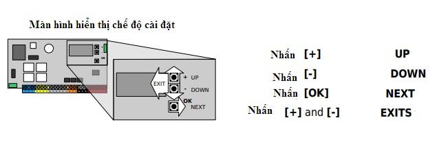 Giới thiệu bảng điều khiển cổng tự động Phobos