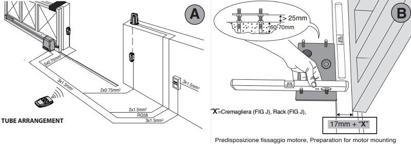 Mô hình lắp đặt cổng trượt Deimos A600