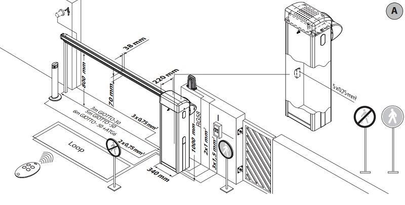 Sơ đồ lắp đặt thanh chắn Barrier Giotto