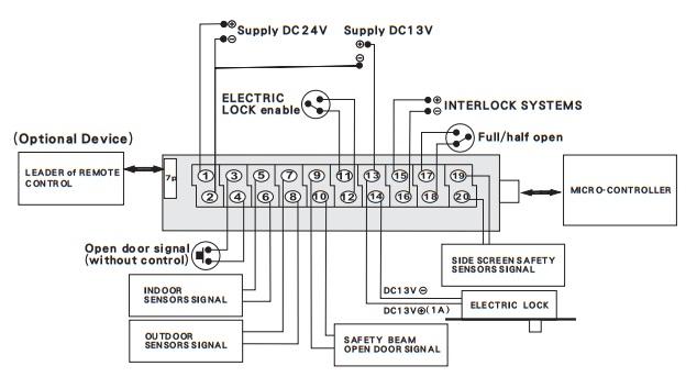 Sơ đồ đấu điện cho bộ điều khiển trung tâm A-2