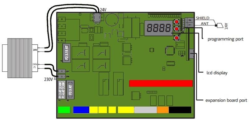 bộ điều khiển motor cổng tự động âm sàn Sub và Sub BT