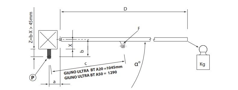 sơ đồ lắp đặt motor cổng giuno ultra A20