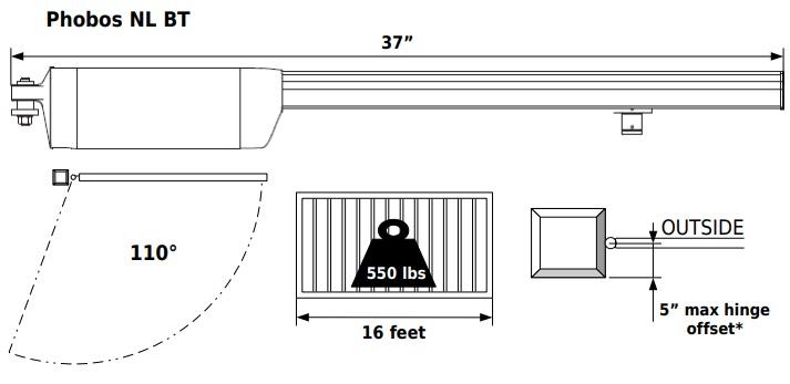 Mô hình lắp đặt motor cổng tự động phobos